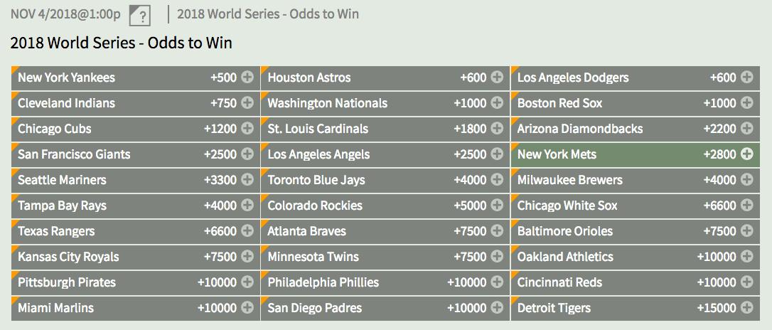 2018 MLB Winter Meeting Odds 09/12/17