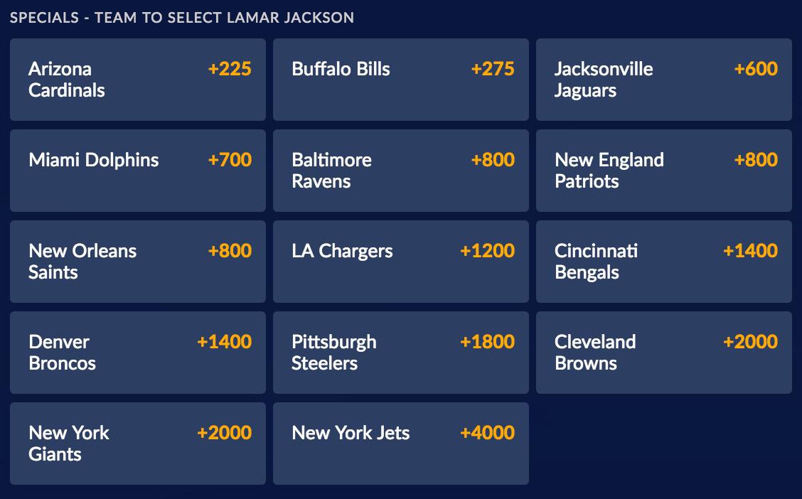 2018 NFL Draft Specials - Team to select Lamar Jackson