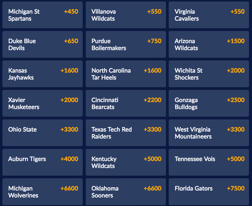 NCAA Basketball March Madness 22/02/18 Odds